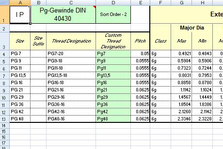 Autodesk inventor faq gewinde tabelle mit pg gewinde und for Tabelle gewinde