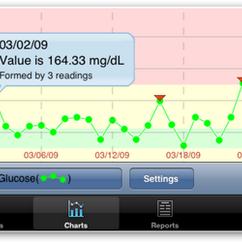 UTS Diabetes for iPhone Released - Manage your diabetes stats and share it with your doctor remotely