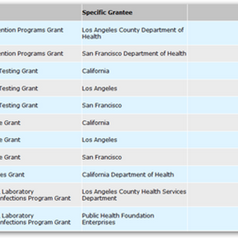 HHS awards $68M Million in Grants to State Communities to Help Seniors, Disabled and Others