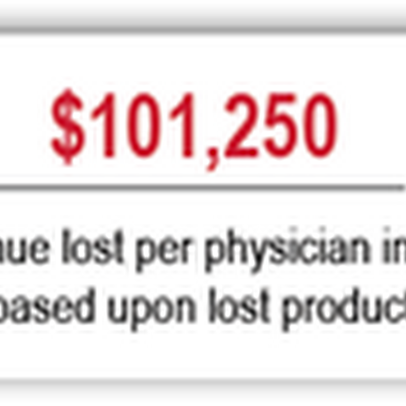 CDW Healthcare Survey Reveals an EHR Price Tag Could Reach as High as $120K Per Physician