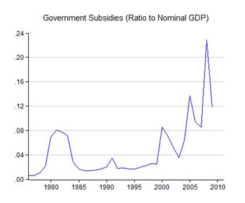 08_subsidies_r