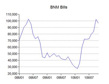 08_bills