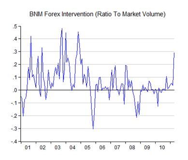Bnm rates forex бинарные опционы торги на новостях