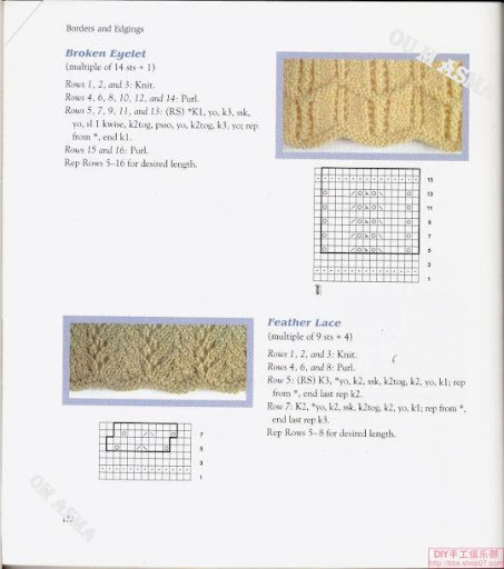تريكو - المستوي الثاني 19_109098_24aa8a8ae57b7f1