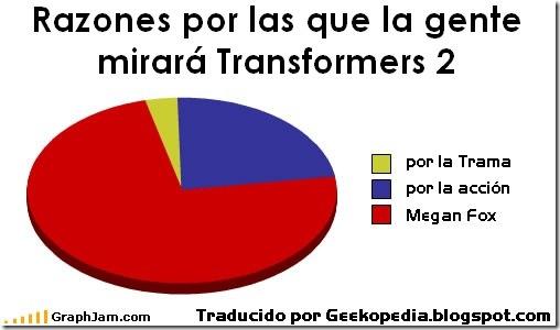 megan-fox-transformers