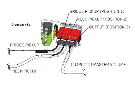 emg pickups wiring diagram emg image wiring diagram emg 81 pickup wiring diagram wiring diagram and hernes on emg pickups wiring diagram
