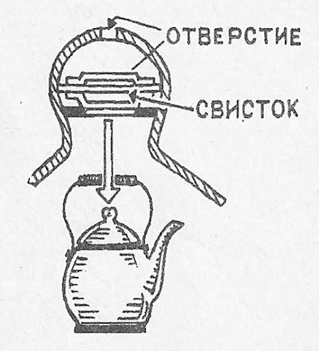 Как сделать свисток на чайник своими руками 52