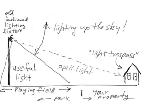 Copy of light tresspass