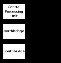 300px-Northsouthbridge_svg