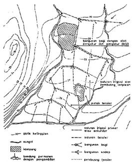 sungai sebagai jaringan irigasi