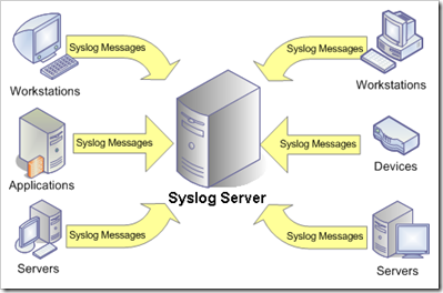 windows SyslogServer