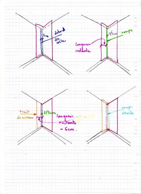 pose de papier peint dans un angle. Black Bedroom Furniture Sets. Home Design Ideas