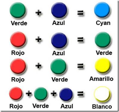 Mis tareas cuales son los colores primarios for Como hacer color verde