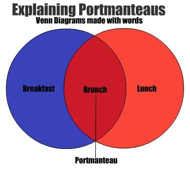 Graphjam st eutychus portmanteaus linguistic venn diagrams ccuart