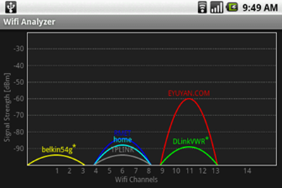 android-wifi_analyzer