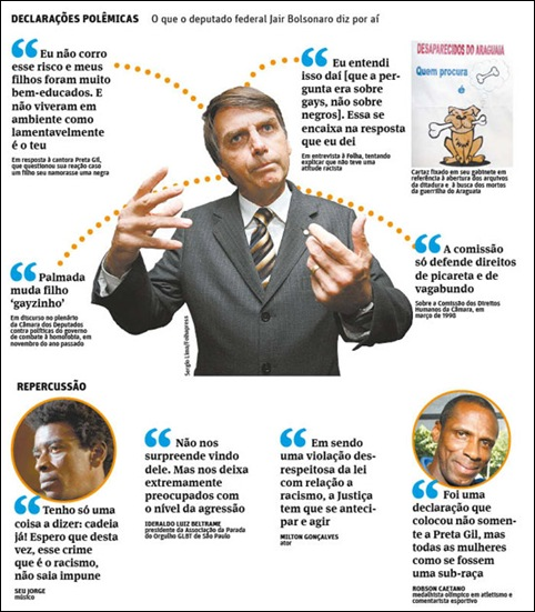 Bolsonaro Folha