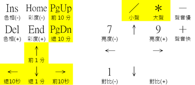 2008-11-21_150706