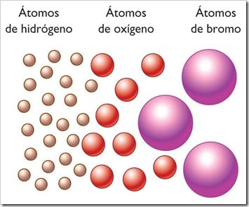 Atomos de diferentes Elementos