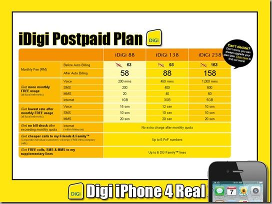 digi iphone postpaid