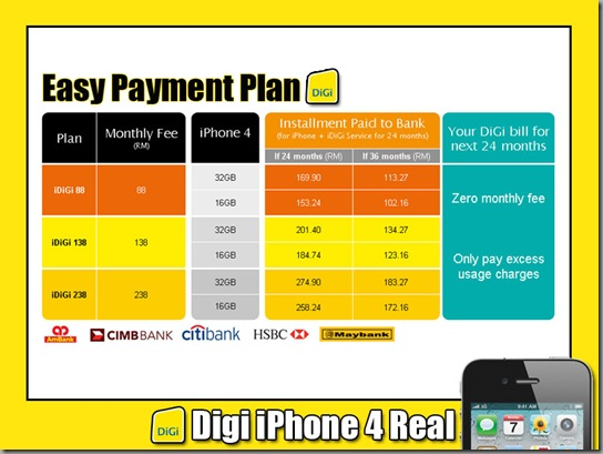 easy payment iphone buy