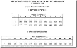 tabla_costos_unitarios_2trim09