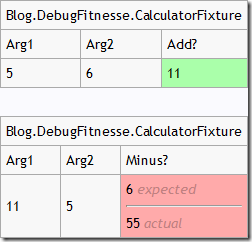 How to Debug Fitnesse Fixtures - Jaco Pretorius