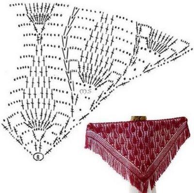 شالات مثلث بالباترون 06_1.jpg
