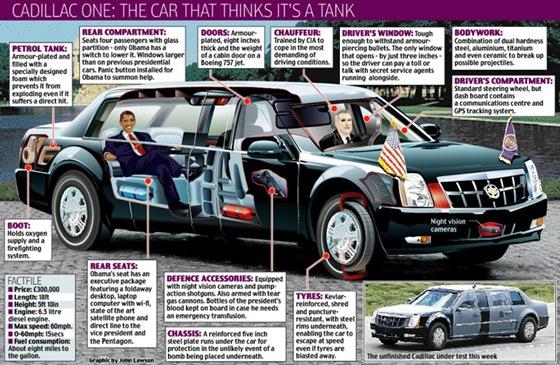 carro-obama