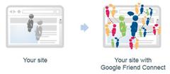 شبکه دوستان گوگلی