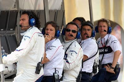 удивление на командном мостике BMW Sauber