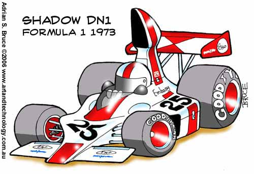 Shadow DN1