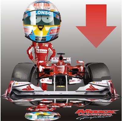 Фернандо Алонсо сдает позиции на Гран-при Бельгии 2010