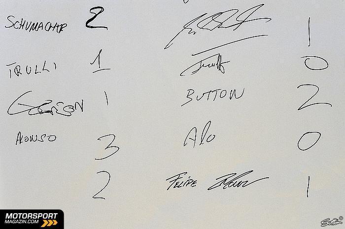 доска с прогнозами пилотов Формулы-1 на результат футбольного матча между Барселоной и Манчестером Юнайтед