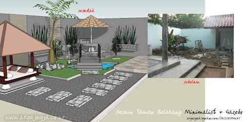 Memanfaatkan Lahan Kosong Belakang Rumah Sebagai Taman Minimalis