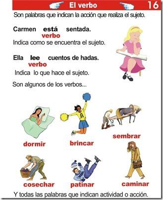 ¿Qué es el Verbo?–explicación para niños de primaria