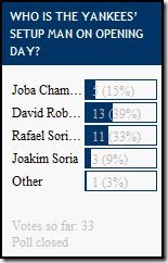 poll results56