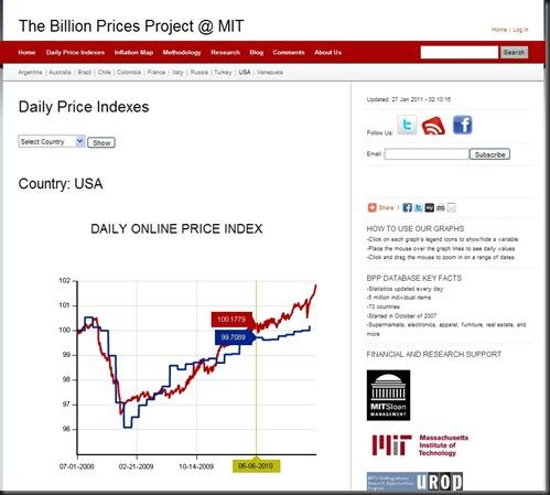 2011-01-27 billion prices project