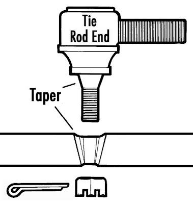 Chester's eBook Addendum No. 2: Tie Rod Ends and Radius Rods
