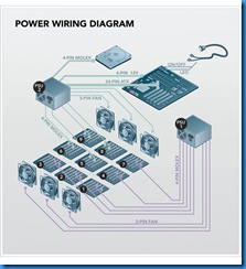 backblaze-storage-pod-power-wiring-diagram