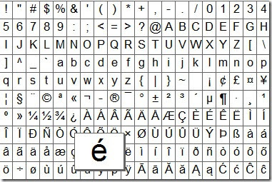 how to write special characters in html