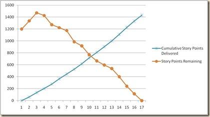 http://lh4.ggpht.com/_zS5xn0A5mXo/Sk46DLXR_fI/AAAAAAAAACI/t2K4oQEfKF8/chart_thumb%5B1%5D.jpg