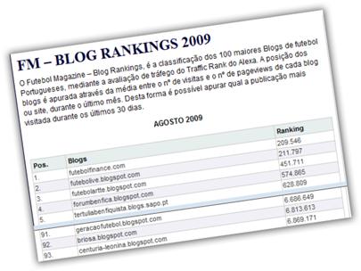 blog_ranking_08_2009