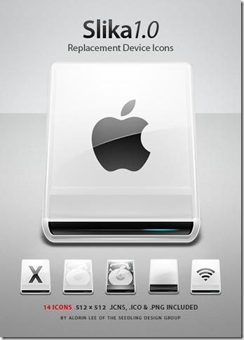 Slika 1.0 Device Icons