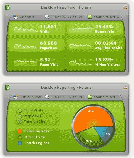 Polaris – Adobe Air Google Analytics Desktop Application