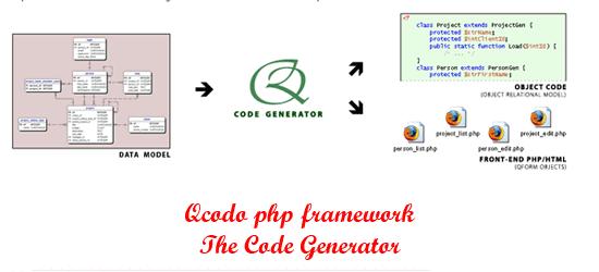 Qcodo-php-framework