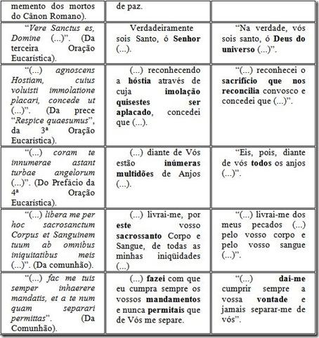 Traducao Pg 6