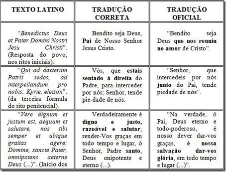 Traducao Pg 1