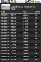 Screenshot of Surveillance
