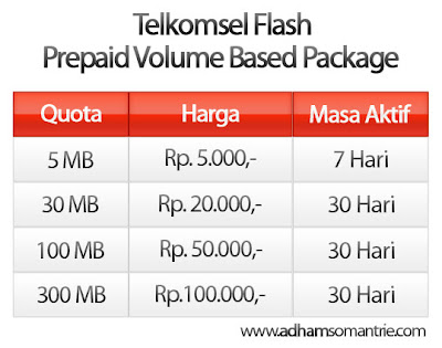pricelist