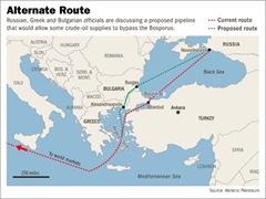 Russian Bosporus pipeline
